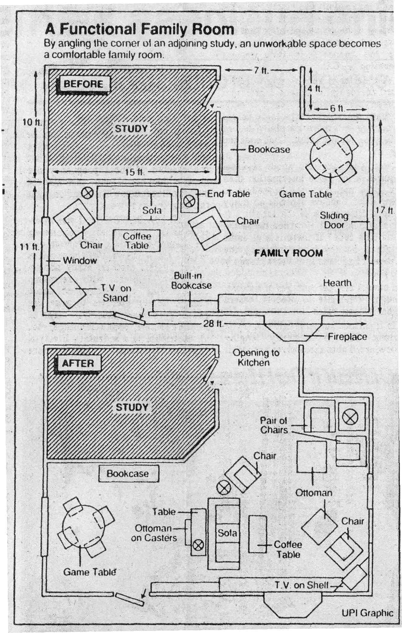 Living Room Layout Guide Infographic Living Rooms And Room - Family room layout planner