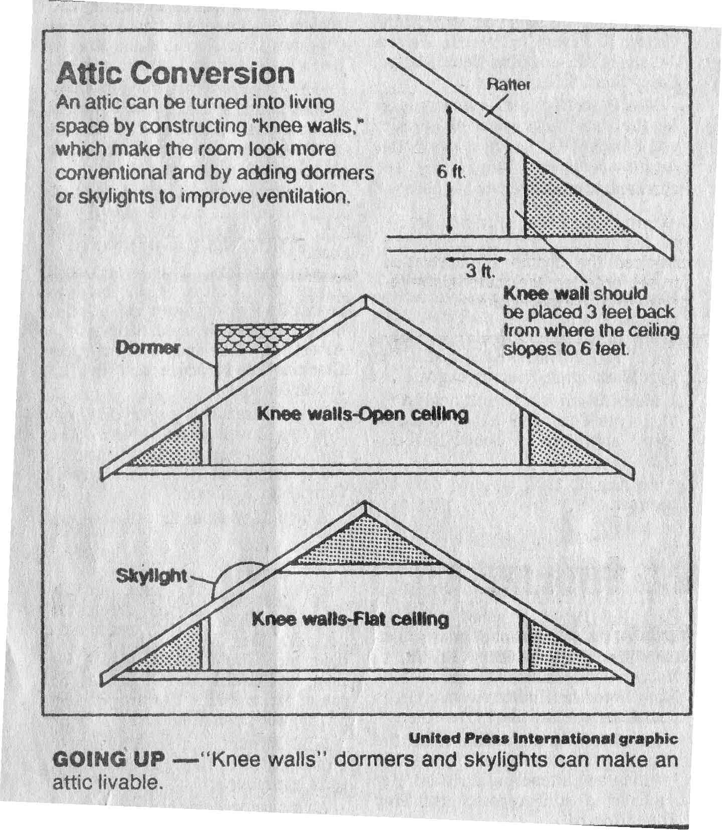 Converting an attic2